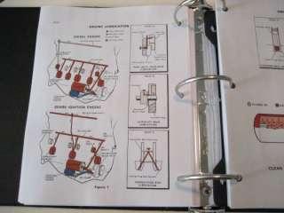 CASE 580CK Loader Backhoe Service/Repair Manual 580 CK