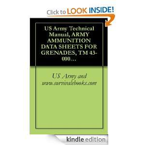 US Army Technical Manual, ARMY AMMUNITION DATA SHEETS FOR GRENADES, TM