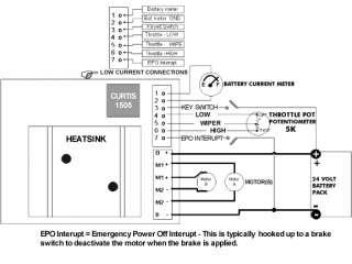 Curtis Instruments PWM 1505 24 volt motor speed controller