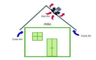 SOLAR ENGINE 20W Solar Attic Ventilation Fan Thermostat